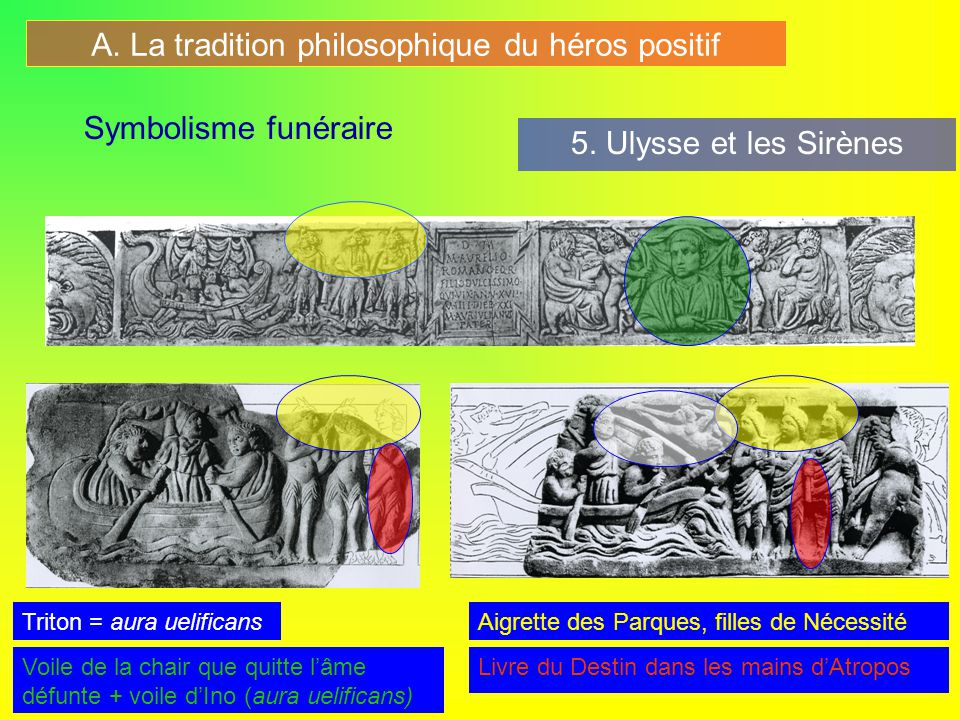 A.La tradition philosophique du héros positif 5.