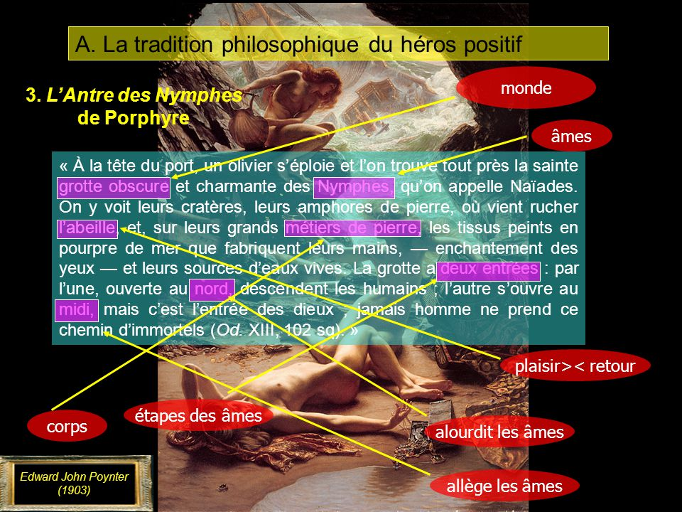A.La tradition philosophique du héros positif 3.