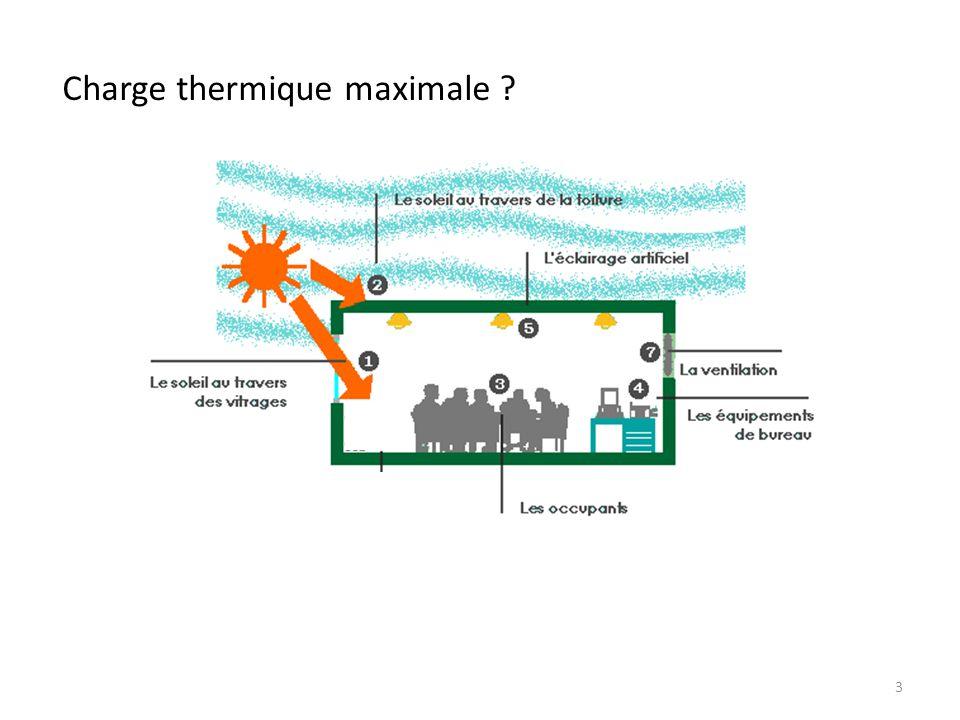 Si charge < 50 W/m², refroidir par free-cooling 1Ventilation unilatérale 2Ventilation transversale 3Ventilation par tirage thermique 4 Free cooling