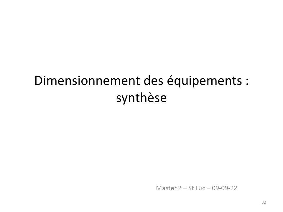 Dimensionnement des équipements : synthèse Master 2 – St Luc – 09-09-22 32