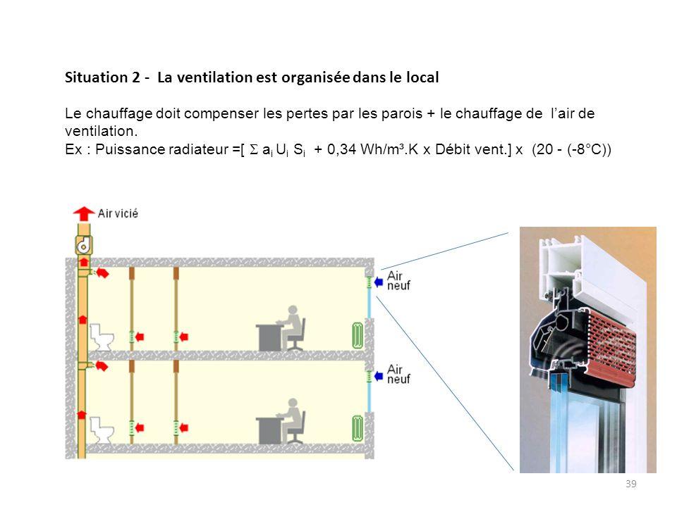 39 Situation 2 - La ventilation est organisée dans le local Le chauffage doit compenser les pertes par les parois + le chauffage de lair de ventilatio