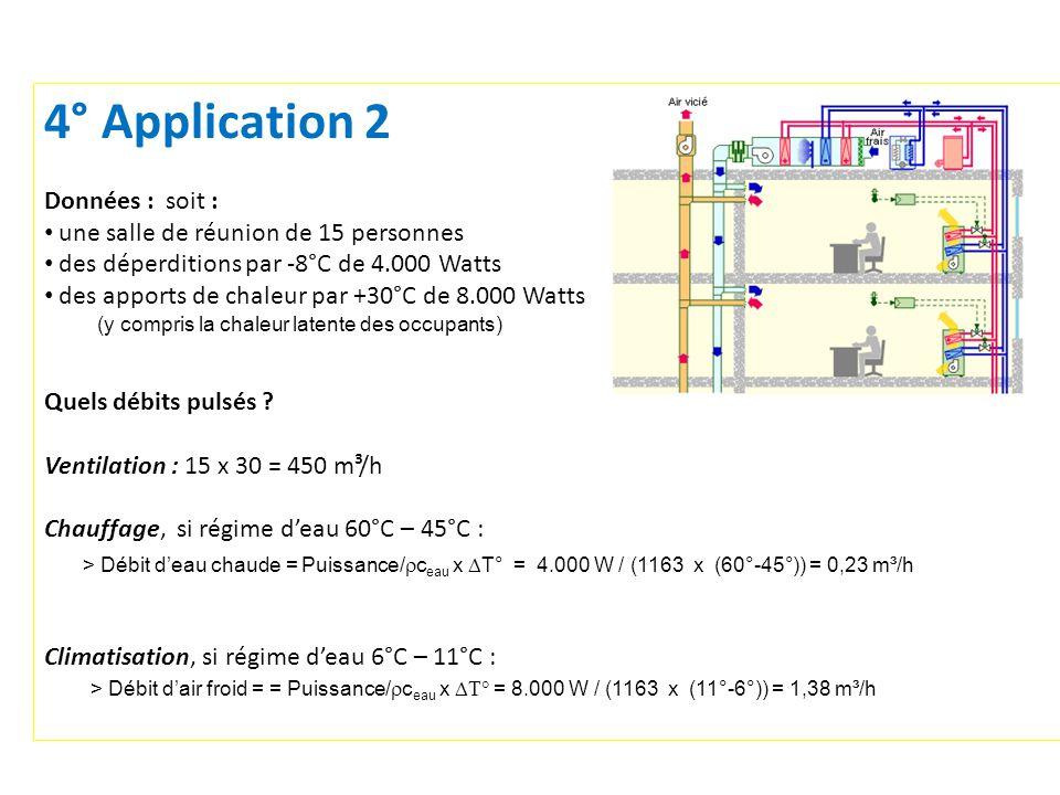 Données : soit : une salle de réunion de 15 personnes des déperditions par -8°C de 4.000 Watts des apports de chaleur par +30°C de 8.000 Watts (y comp