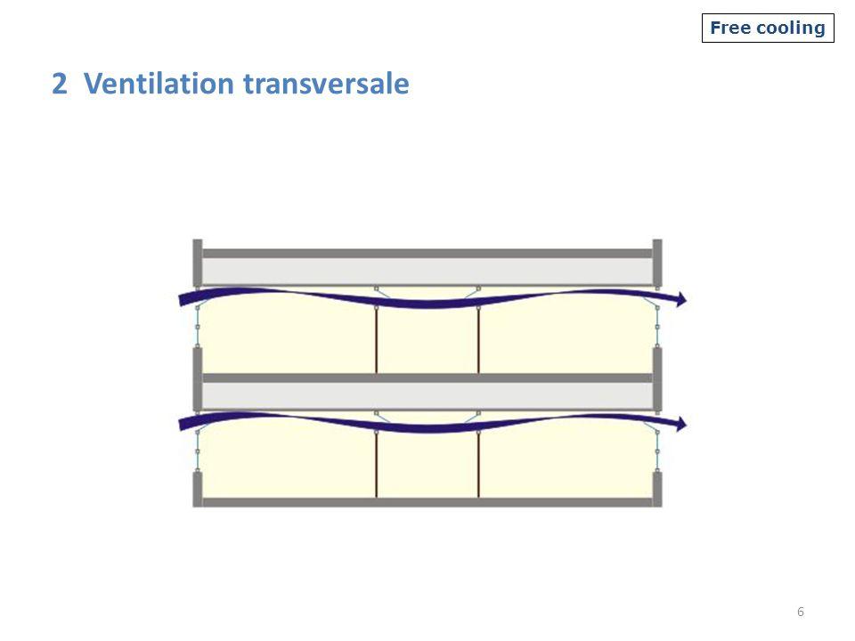 37 Remarque : si un récupérateur de chaleur est présent, il peut préchauffer lair neuf et diminuer dautant la puissance de la batterie de chauffe.
