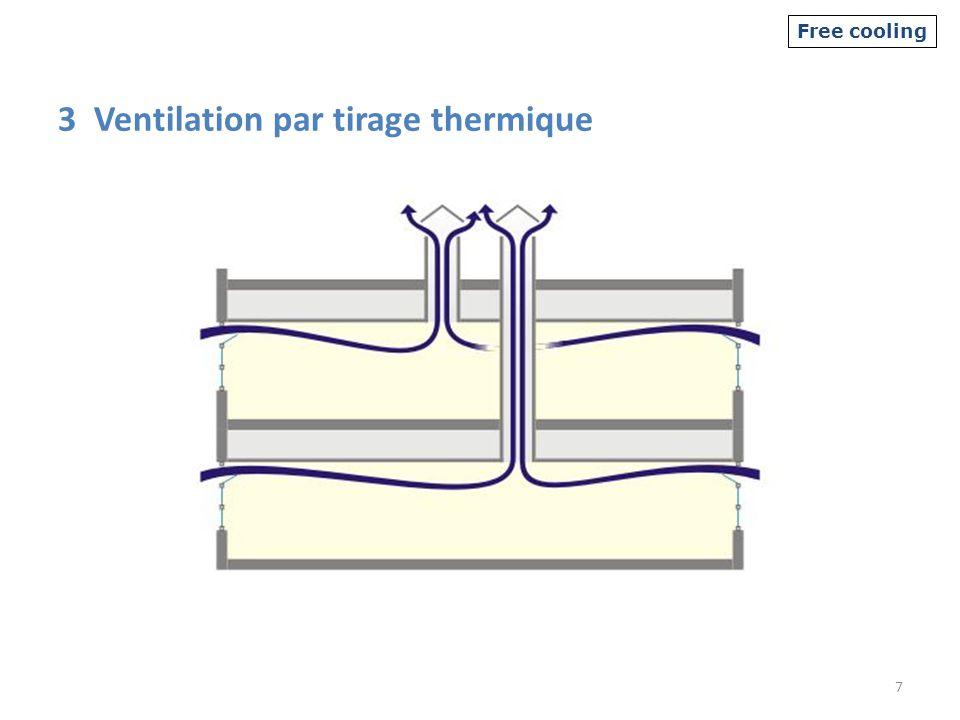 3bis Variante : la ventilation hybride (extraction assistée par ventilateur) 8 Free cooling