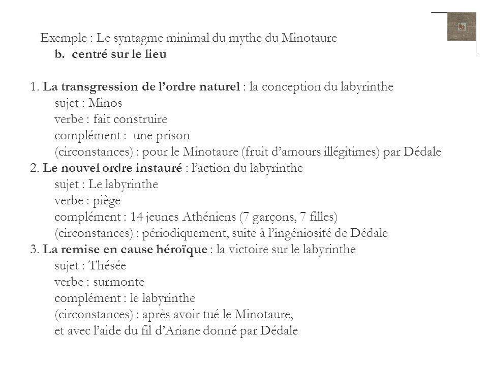 Exemple : Le syntagme minimal du mythe du Minotaure b. centré sur le lieu 1. La transgression de lordre naturel : la conception du labyrinthe sujet :