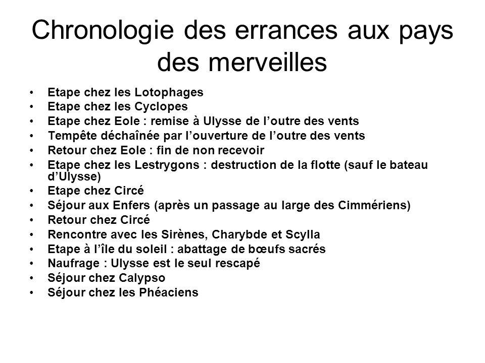 Chronologie des errances aux pays des merveilles Etape chez les Lotophages Etape chez les Cyclopes Etape chez Eole : remise à Ulysse de loutre des ven