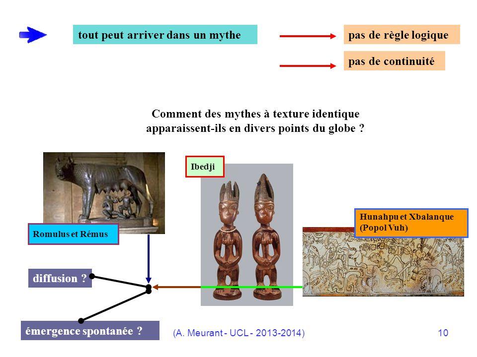 (A. Meurant - UCL - 2013-2014)10 tout peut arriver dans un mythepas de règle logique pas de continuité Comment des mythes à texture identique apparais