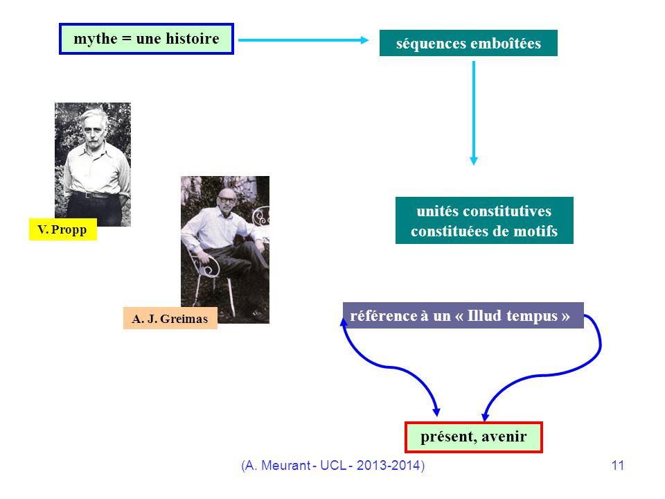 (A. Meurant - UCL - 2013-2014)11 mythe = une histoire séquences emboîtées unités constitutives constituées de motifs V. Propp A. J. Greimas référence