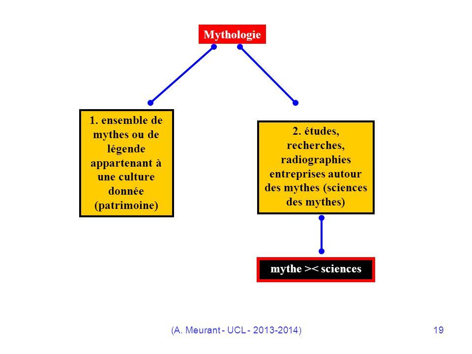 (A. Meurant - UCL - 2013-2014)19 Mythologie 1. ensemble de mythes ou de légende appartenant à une culture donnée (patrimoine) 2. études, recherches, r