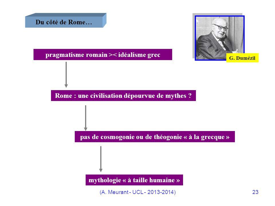(A. Meurant - UCL - 2013-2014)23 Du côté de Rome… pragmatisme romain >< idéalisme grec Rome : une civilisation dépourvue de mythes ? pas de cosmogonie
