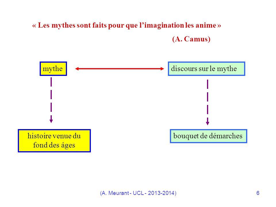 (A. Meurant - UCL - 2013-2014)6 « Les mythes sont faits pour que limagination les anime » (A. Camus) mythediscours sur le mythe histoire venue du fond