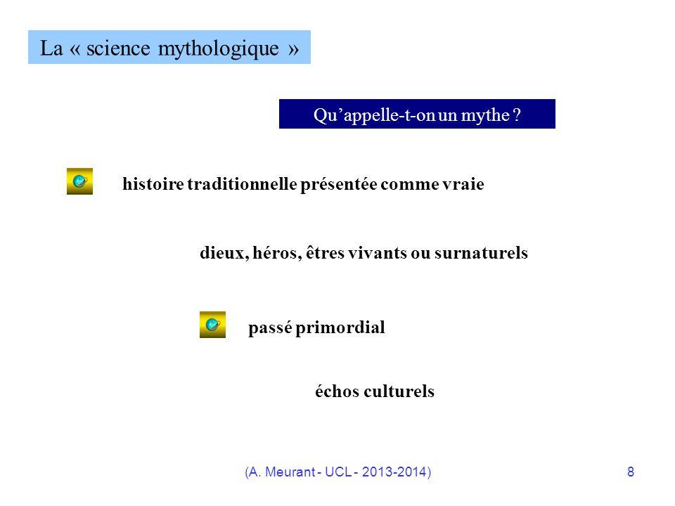 8 La « science mythologique » Quappelle-t-on un mythe ? histoire traditionnelle présentée comme vraie dieux, héros, êtres vivants ou surnaturels passé