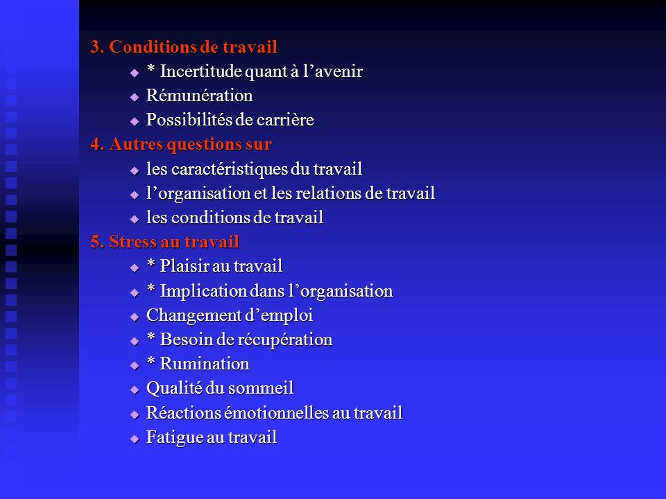 3. Conditions de travail * Incertitude quant à lavenir * Incertitude quant à lavenir Rémunération Rémunération Possibilités de carrière Possibilités d