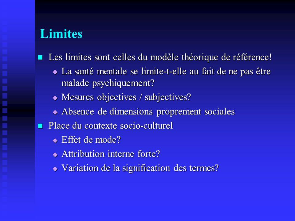 Limites Les limites sont celles du modèle théorique de référence.