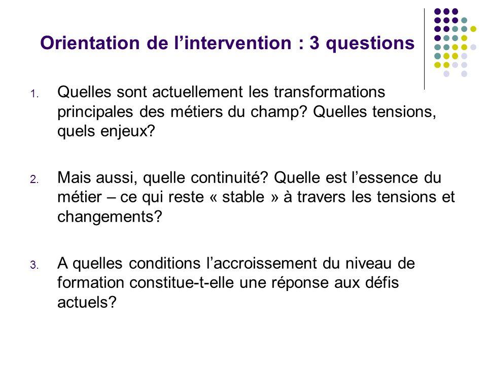 Orientation de lintervention : 3 questions 1.