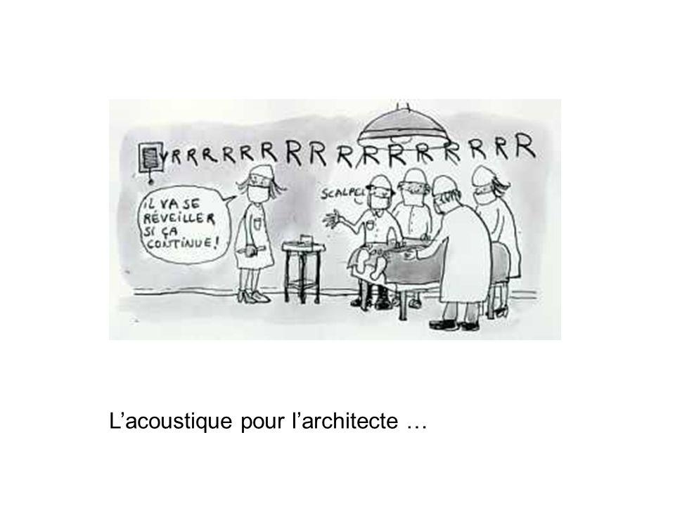 Lacoustique pour larchitecte …