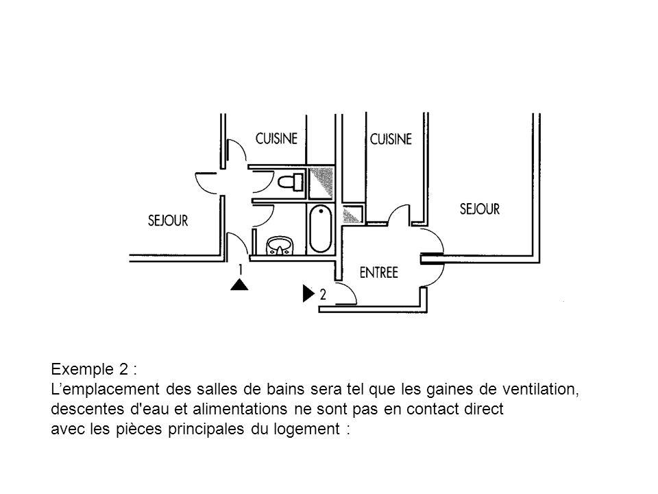 Exemple 2 : Lemplacement des salles de bains sera tel que les gaines de ventilation, descentes d'eau et alimentations ne sont pas en contact direct av