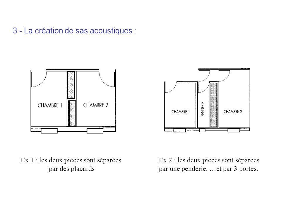 Ex 1 : les deux pièces sont séparées par des placards Ex 2 : les deux pièces sont séparées par une penderie, …et par 3 portes. 3 - La création de sas