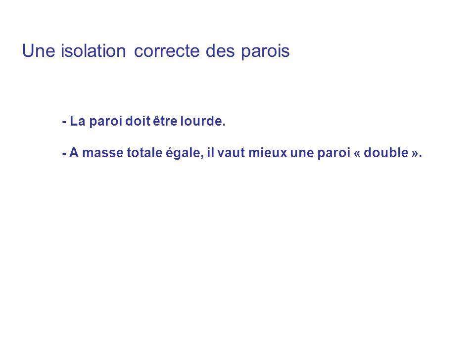Une isolation correcte des parois - La paroi doit être lourde. - A masse totale égale, il vaut mieux une paroi « double ».