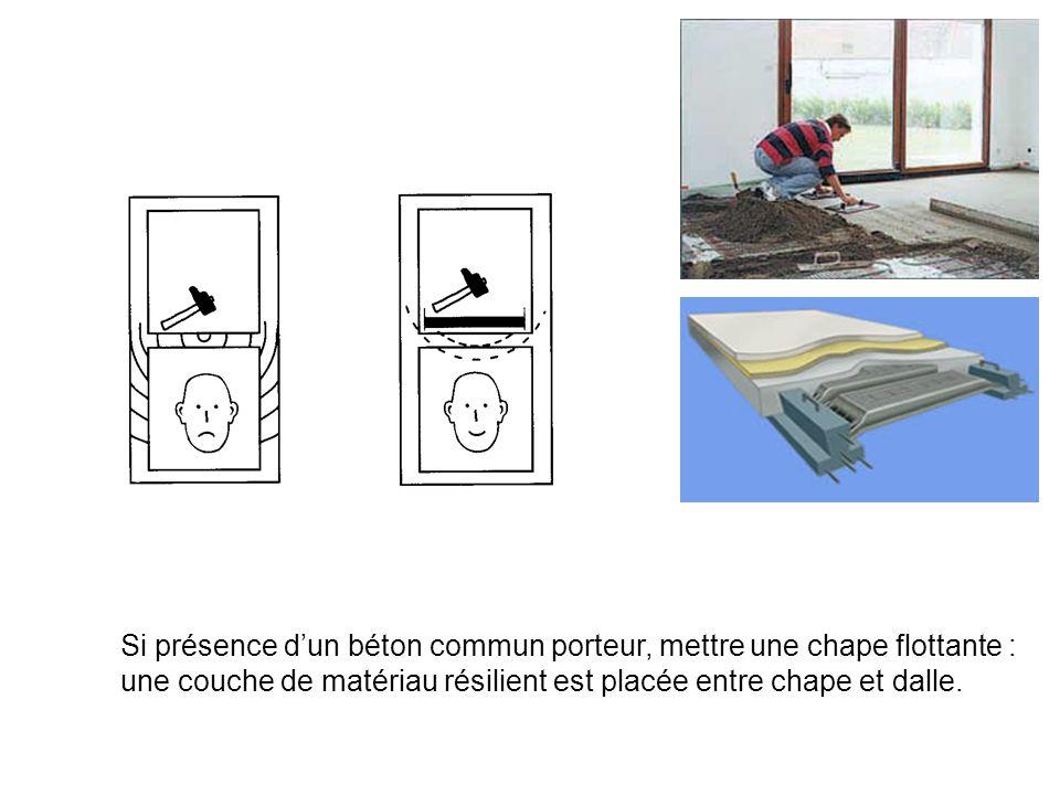 Si présence dun béton commun porteur, mettre une chape flottante : une couche de matériau résilient est placée entre chape et dalle.