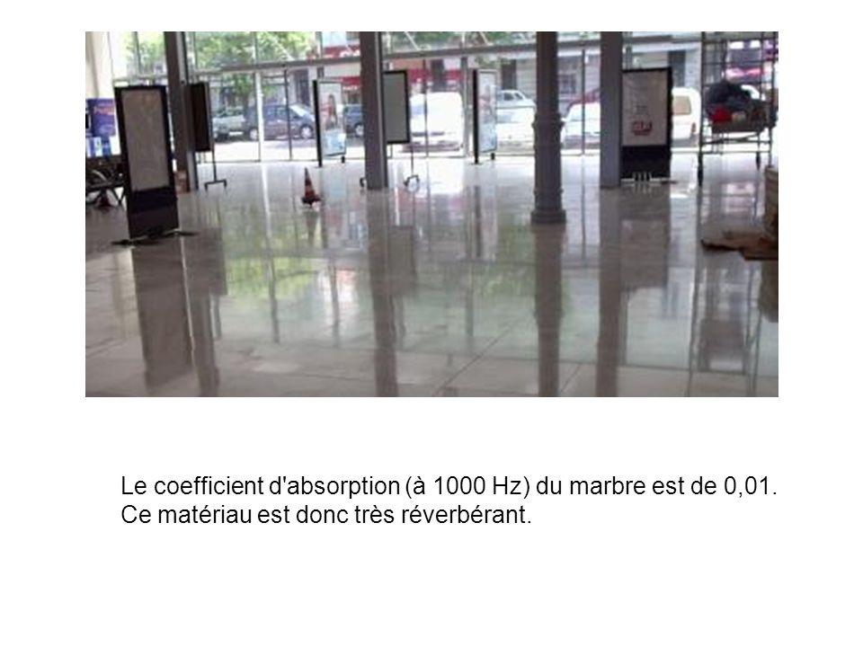 Le coefficient d'absorption (à 1000 Hz) du marbre est de 0,01. Ce matériau est donc très réverbérant.