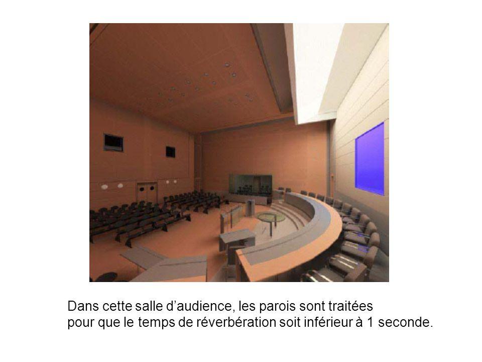Dans cette salle daudience, les parois sont traitées pour que le temps de réverbération soit inférieur à 1 seconde.