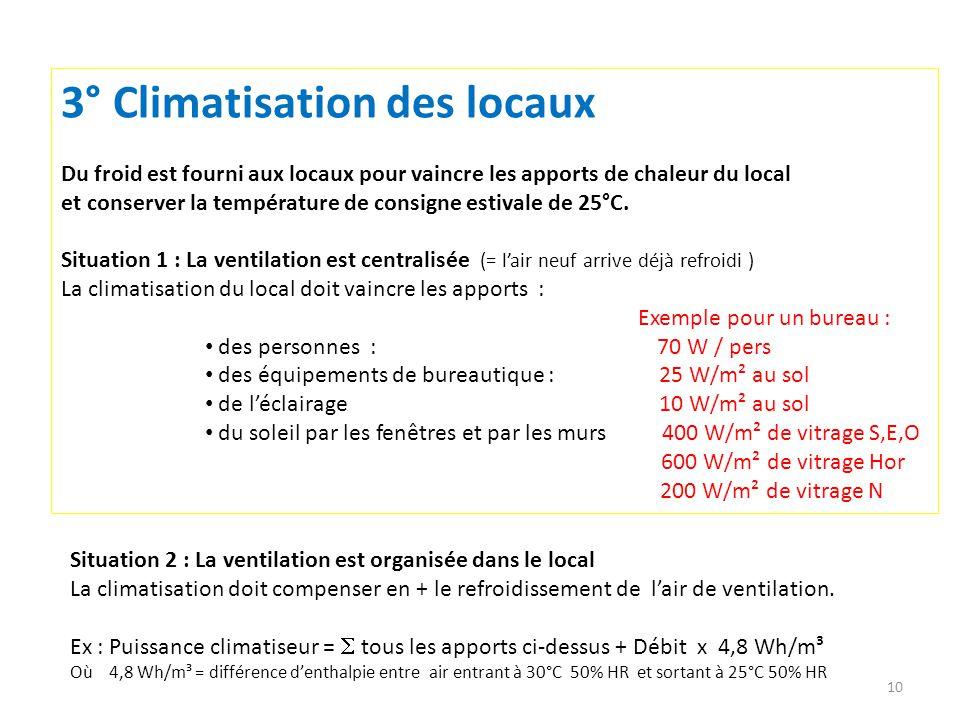 10 3° Climatisation des locaux Du froid est fourni aux locaux pour vaincre les apports de chaleur du local et conserver la température de consigne est