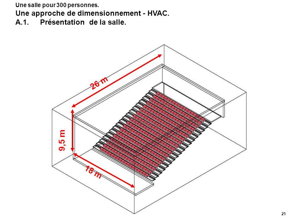 21 Une salle pour 300 personnes. Une approche de dimensionnement - HVAC. A.1. Présentation de la salle. 26 m 9,5 m 18 m