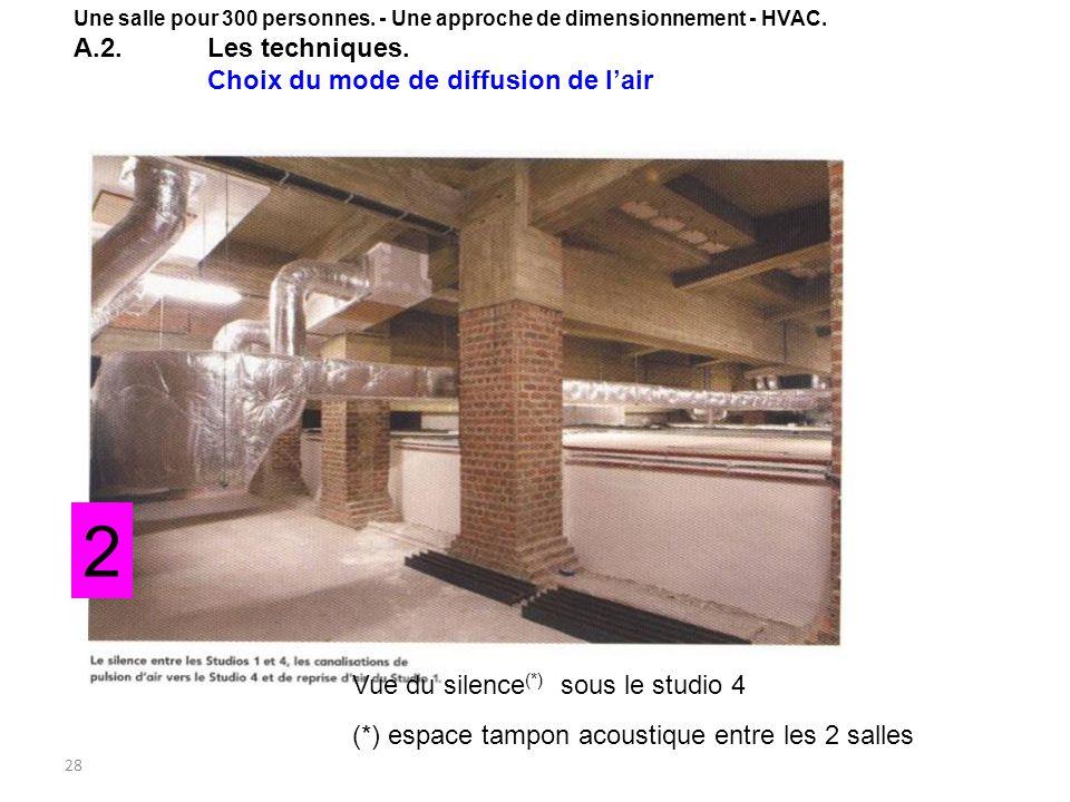 28 2 Vue du silence (*) sous le studio 4 (*) espace tampon acoustique entre les 2 salles Une salle pour 300 personnes. - Une approche de dimensionneme