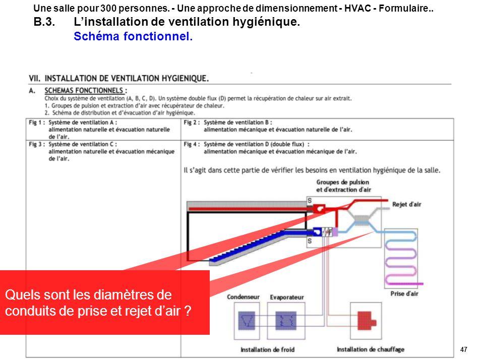 47 Une salle pour 300 personnes. - Une approche de dimensionnement - HVAC - Formulaire.. B.3.Linstallation de ventilation hygiénique. Schéma fonctionn