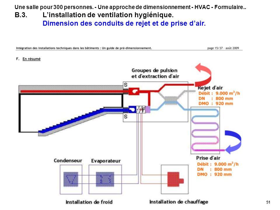 51 Une salle pour 300 personnes. - Une approche de dimensionnement - HVAC - Formulaire.. B.3.Linstallation de ventilation hygiénique. Dimension des co