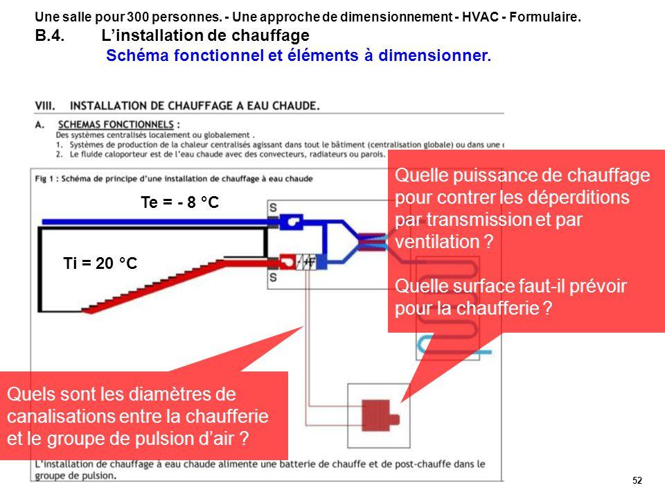 52 Quels sont les diamètres de canalisations entre la chaufferie et le groupe de pulsion dair ? Quelle puissance de chauffage pour contrer les déperdi