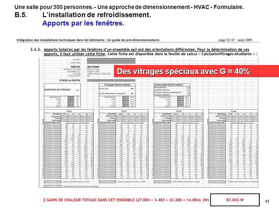 61 Une salle pour 300 personnes. - Une approche de dimensionnement - HVAC - Formulaire. B.5.Linstallation de refroidissement. Apports par les fenêtres