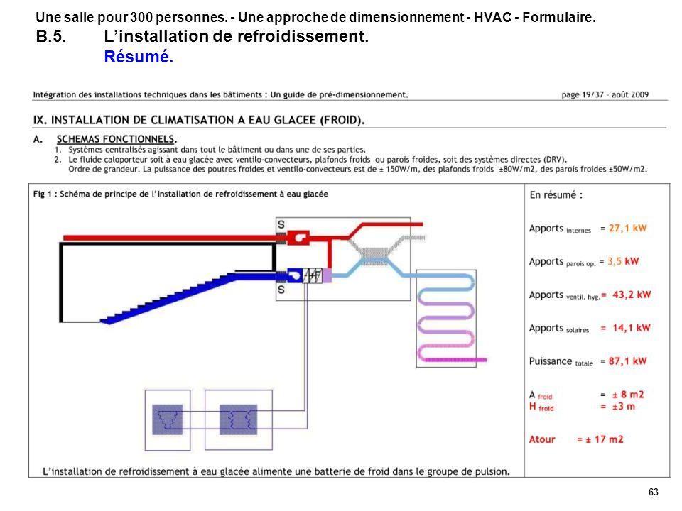 63 Une salle pour 300 personnes. - Une approche de dimensionnement - HVAC - Formulaire. B.5.Linstallation de refroidissement. Résumé.