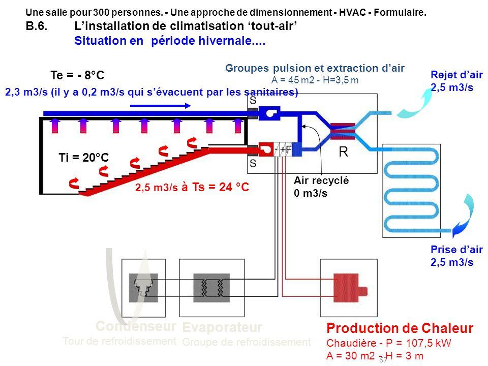 67 Rejet dair 2,5 m3/s Prise dair 2,5 m3/s Condenseur Tour de refroidissement Evaporateur Groupe de refroidissement Production de Chaleur Chaudière -