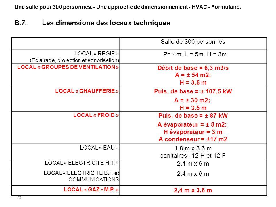 73 Salle de 300 personnes LOCAL « REGIE » (Eclairage, projection et sonorisation) P= 4m; L = 5m; H = 3m LOCAL « GROUPES DE VENTILATION » Débit de base