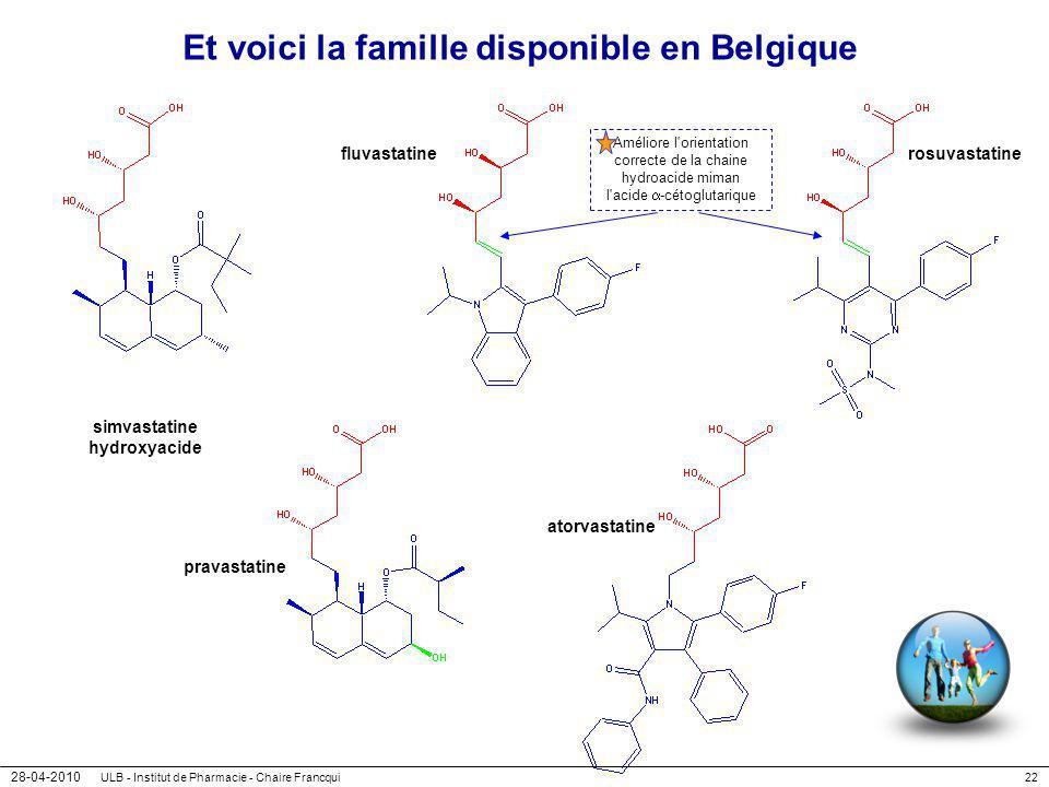28-04-2010 ULB - Institut de Pharmacie - Chaire Francqui22 Et voici la famille disponible en Belgique simvastatine hydroxyacide pravastatine fluvastat