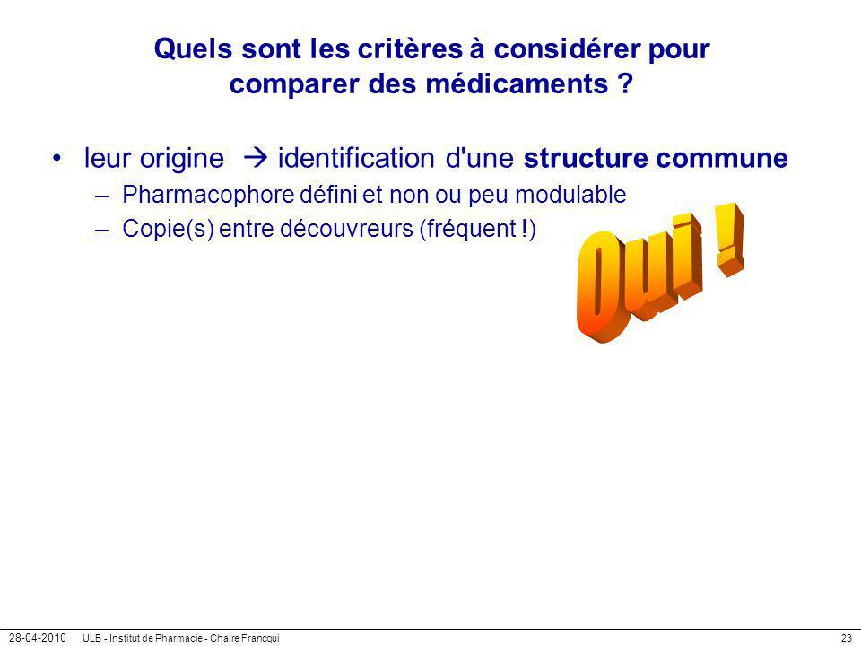 28-04-2010 ULB - Institut de Pharmacie - Chaire Francqui23 Quels sont les critères à considérer pour comparer des médicaments ? leur origine identific