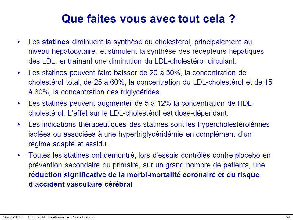 28-04-2010 ULB - Institut de Pharmacie - Chaire Francqui24 Que faites vous avec tout cela ? Les statines diminuent la synthèse du cholestérol, princip