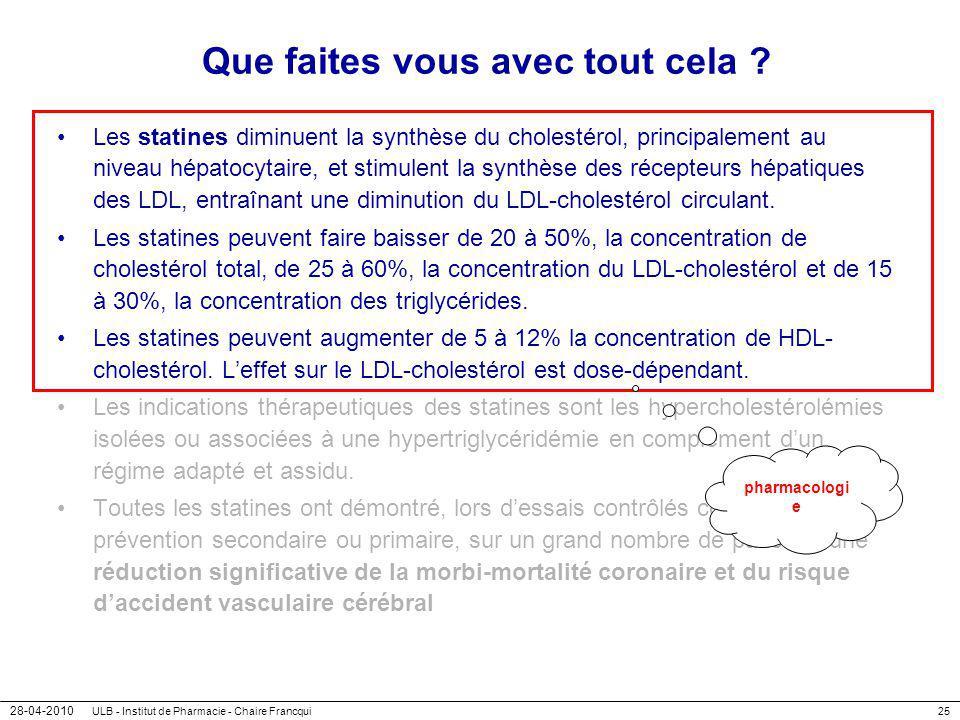 28-04-2010 ULB - Institut de Pharmacie - Chaire Francqui25 Que faites vous avec tout cela ? Les statines diminuent la synthèse du cholestérol, princip