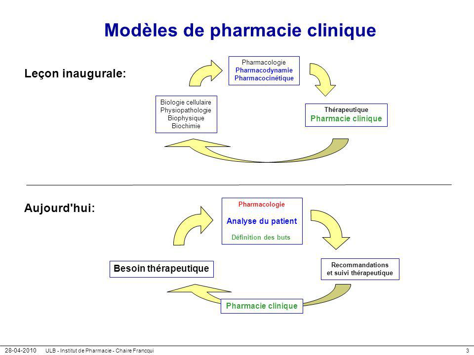 28-04-2010 ULB - Institut de Pharmacie - Chaire Francqui3 Modèles de pharmacie clinique Leçon inaugurale: Biologie cellulaire Physiopathologie Biophys
