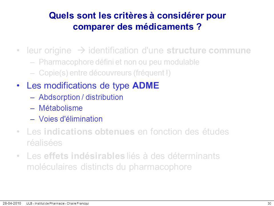 28-04-2010 ULB - Institut de Pharmacie - Chaire Francqui30 Quels sont les critères à considérer pour comparer des médicaments ? leur origine identific