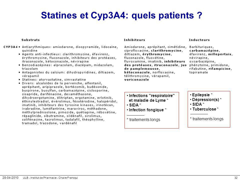 28-04-2010 ULB - Institut de Pharmacie - Chaire Francqui32 Statines et Cyp3A4: quels patients ? Infections
