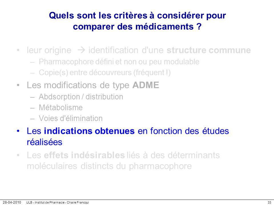 28-04-2010 ULB - Institut de Pharmacie - Chaire Francqui33 Quels sont les critères à considérer pour comparer des médicaments ? leur origine identific