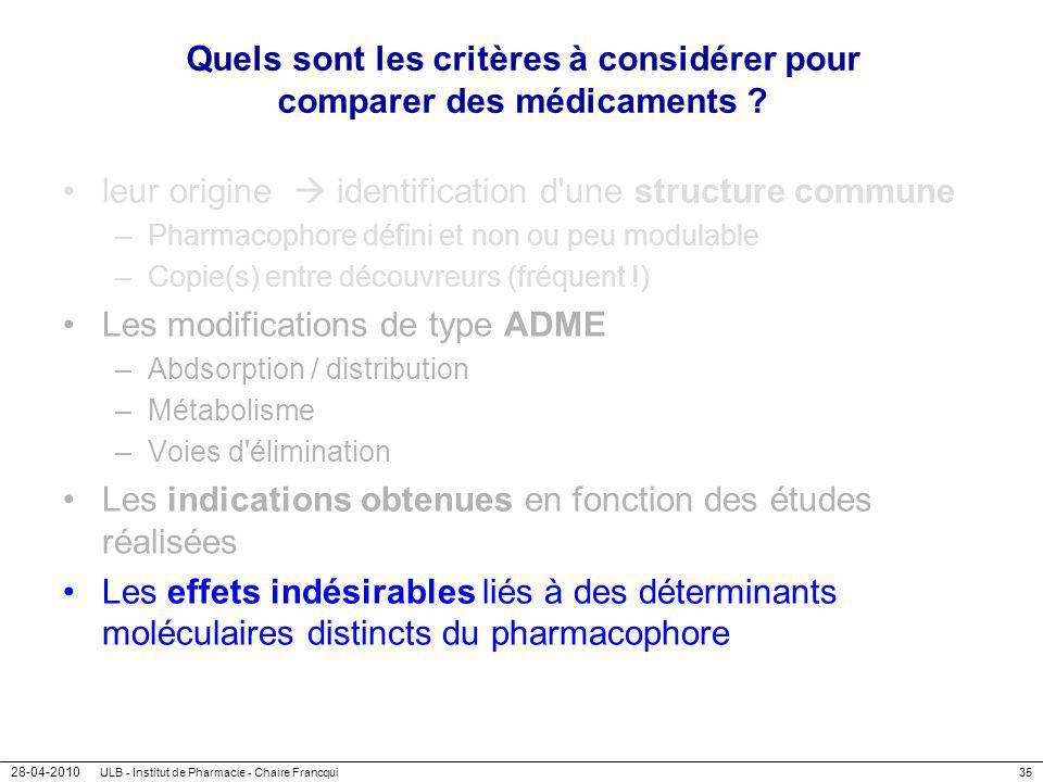 28-04-2010 ULB - Institut de Pharmacie - Chaire Francqui35 Quels sont les critères à considérer pour comparer des médicaments ? leur origine identific