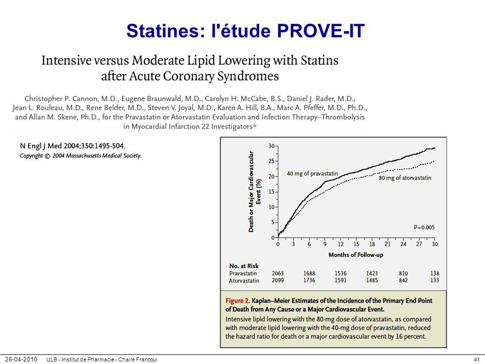 28-04-2010 ULB - Institut de Pharmacie - Chaire Francqui41 Statines: l'étude PROVE-IT