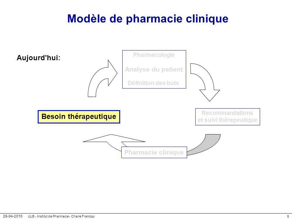 28-04-2010 ULB - Institut de Pharmacie - Chaire Francqui5 Modèle de pharmacie clinique Aujourd'hui: Besoin thérapeutique Pharmacologie Analyse du pati