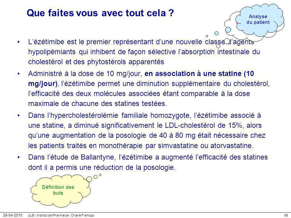 28-04-2010 ULB - Institut de Pharmacie - Chaire Francqui55 Que faites vous avec tout cela ? Lézétimibe est le premier représentant dune nouvelle class