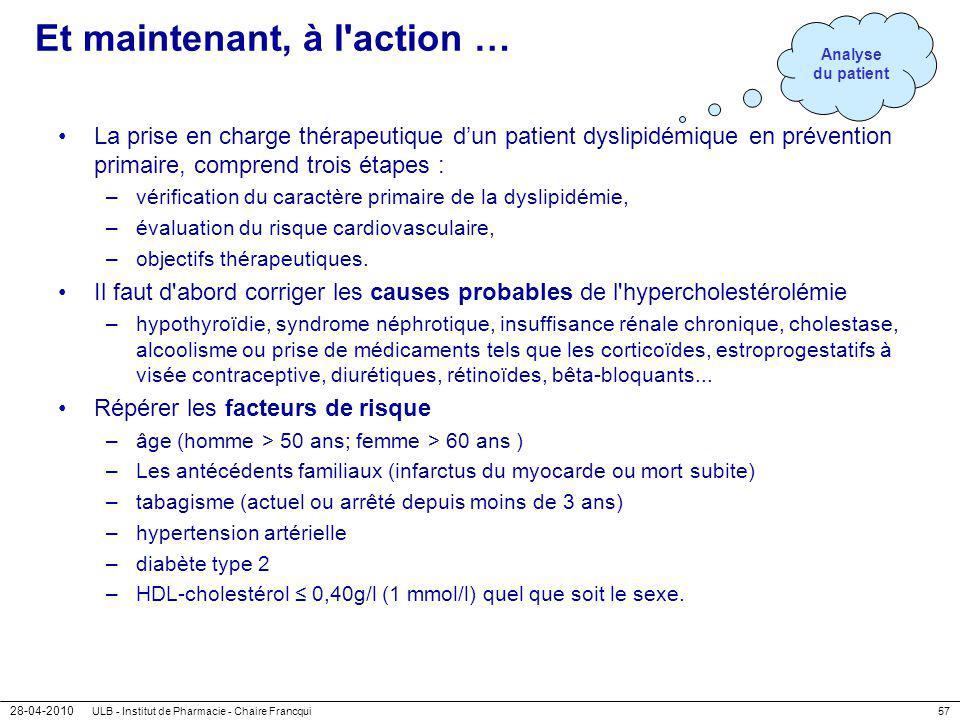 28-04-2010 ULB - Institut de Pharmacie - Chaire Francqui57 Et maintenant, à l'action … La prise en charge thérapeutique dun patient dyslipidémique en
