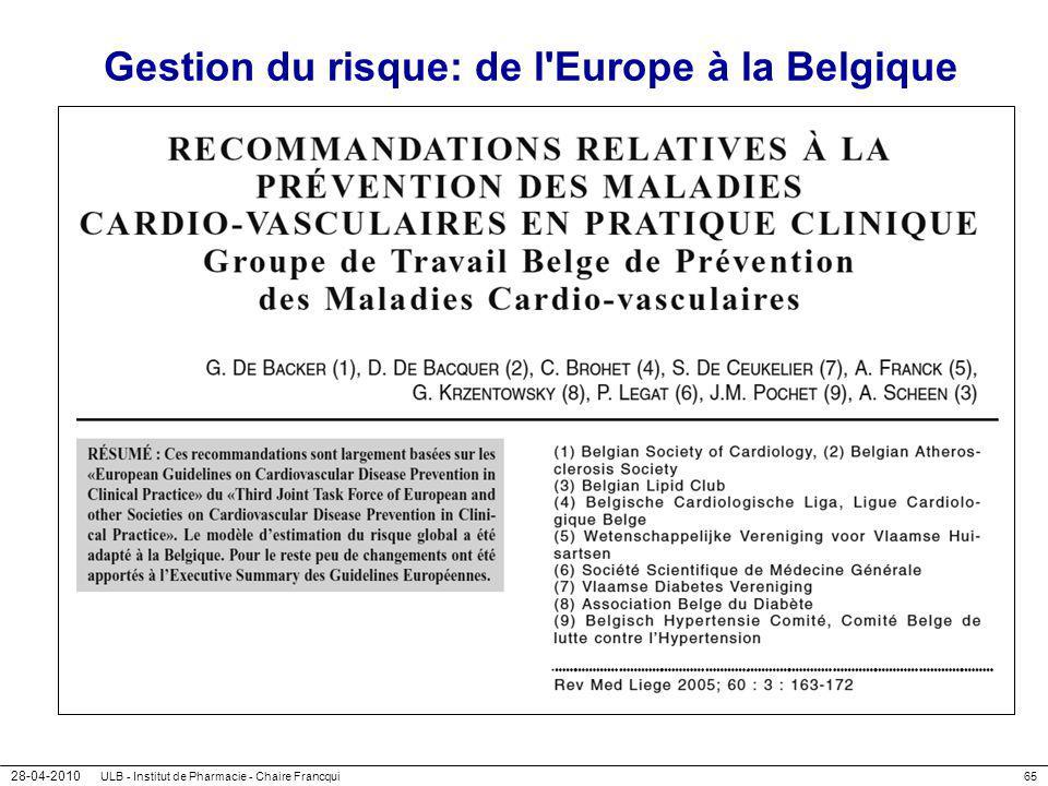 28-04-2010 ULB - Institut de Pharmacie - Chaire Francqui65 Gestion du risque: de l'Europe à la Belgique